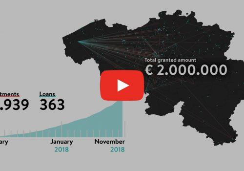 €2.000.000
