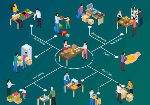Schéma de l'économie collaborative