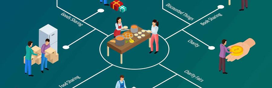 Mee in een collaboratief systeem stappen